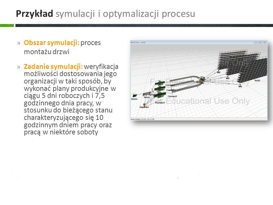 Przykład symulacji i optymalizacji procesu