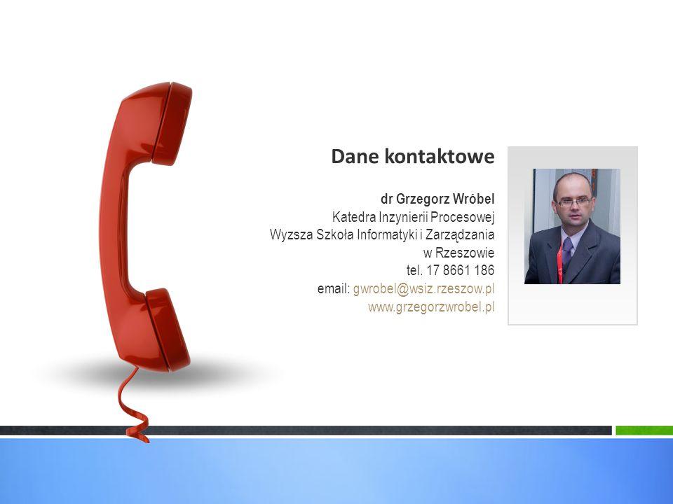 Dane kontaktowe dr Grzegorz Wróbel