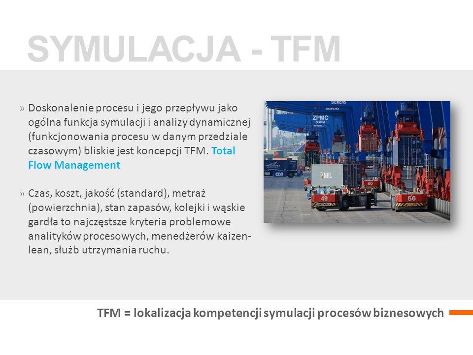 SYMULACJA - TFM