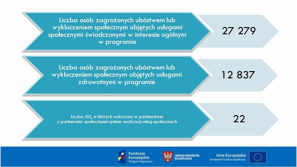 Liczba osób zagrożonych ubóstwem lub wykluczeniem społecznym objętych usługami społecznymi świadczonymi w interesie ogólnym w programie