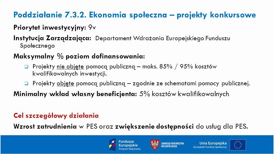 Poddziałanie 7.3.2. Ekonomia społeczna – projekty konkursowe