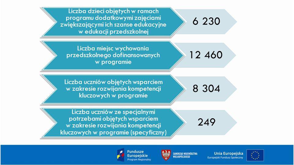Liczba miejsc wychowania przedszkolnego dofinansowanych w programie