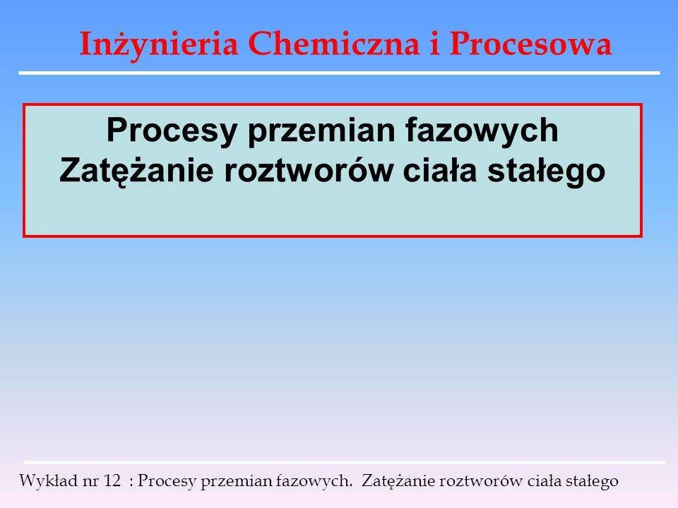 Procesy przemian fazowych Zatężanie roztworów ciała stałego
