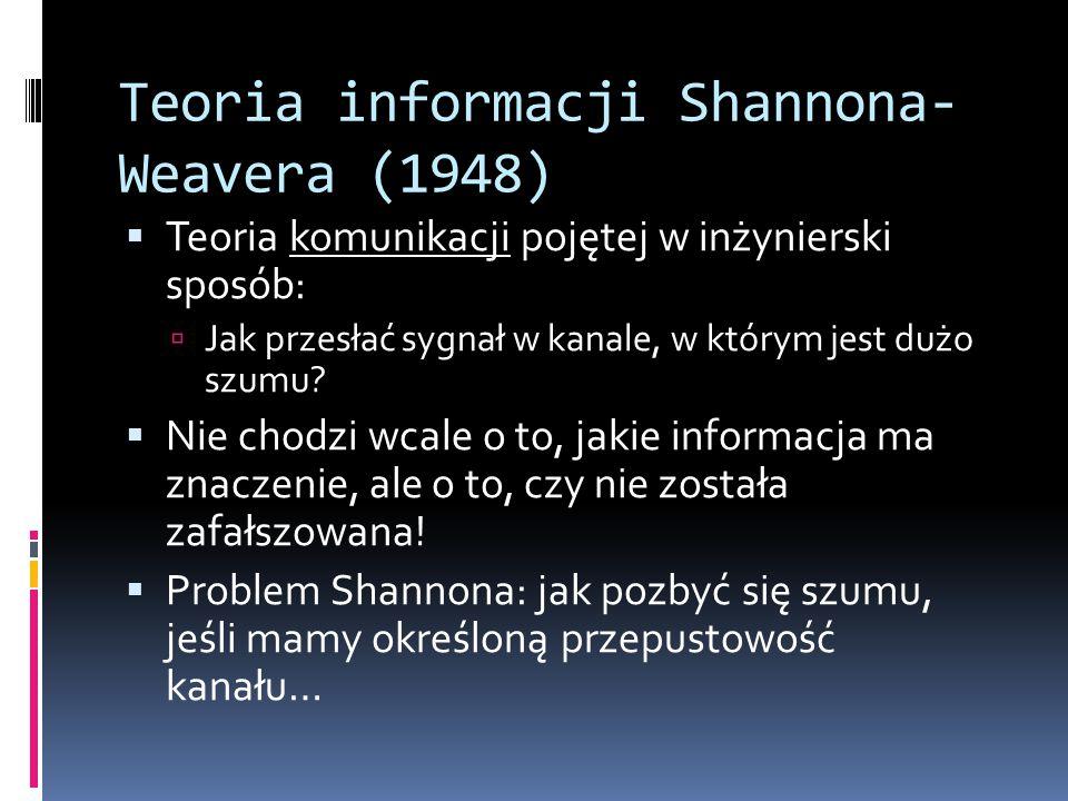 Teoria informacji Shannona-Weavera (1948)