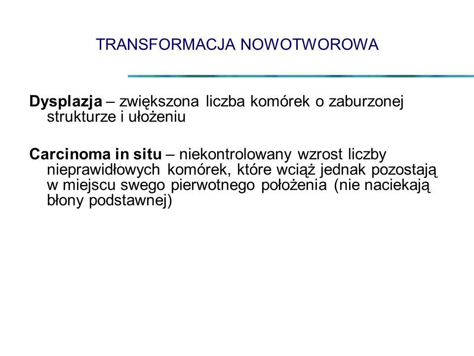 TRANSFORMACJA NOWOTWOROWA