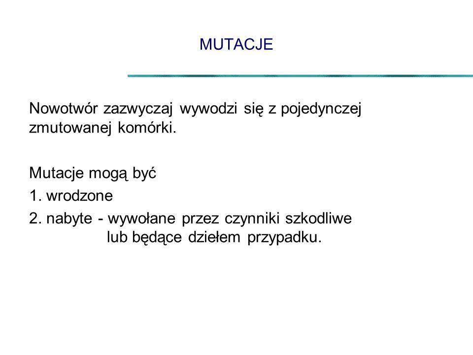 MUTACJE Nowotwór zazwyczaj wywodzi się z pojedynczej zmutowanej komórki. Mutacje mogą być. 1. wrodzone.
