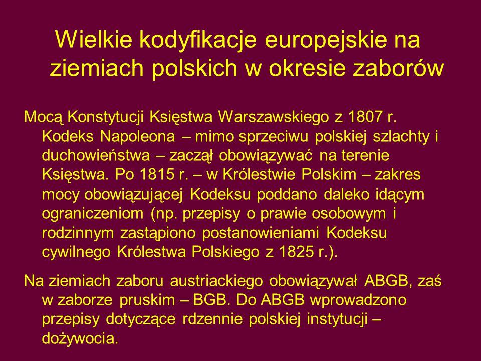Wielkie kodyfikacje europejskie na ziemiach polskich w okresie zaborów
