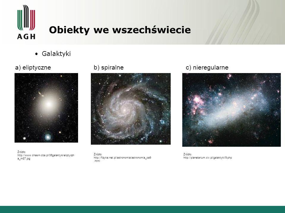 Obiekty we wszechświecie