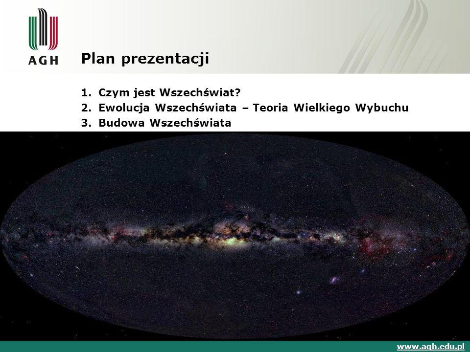 Plan prezentacji Czym jest Wszechświat