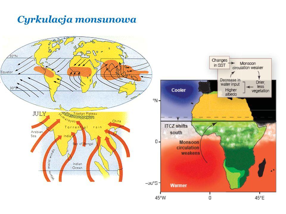 Cyrkulacja monsunowa