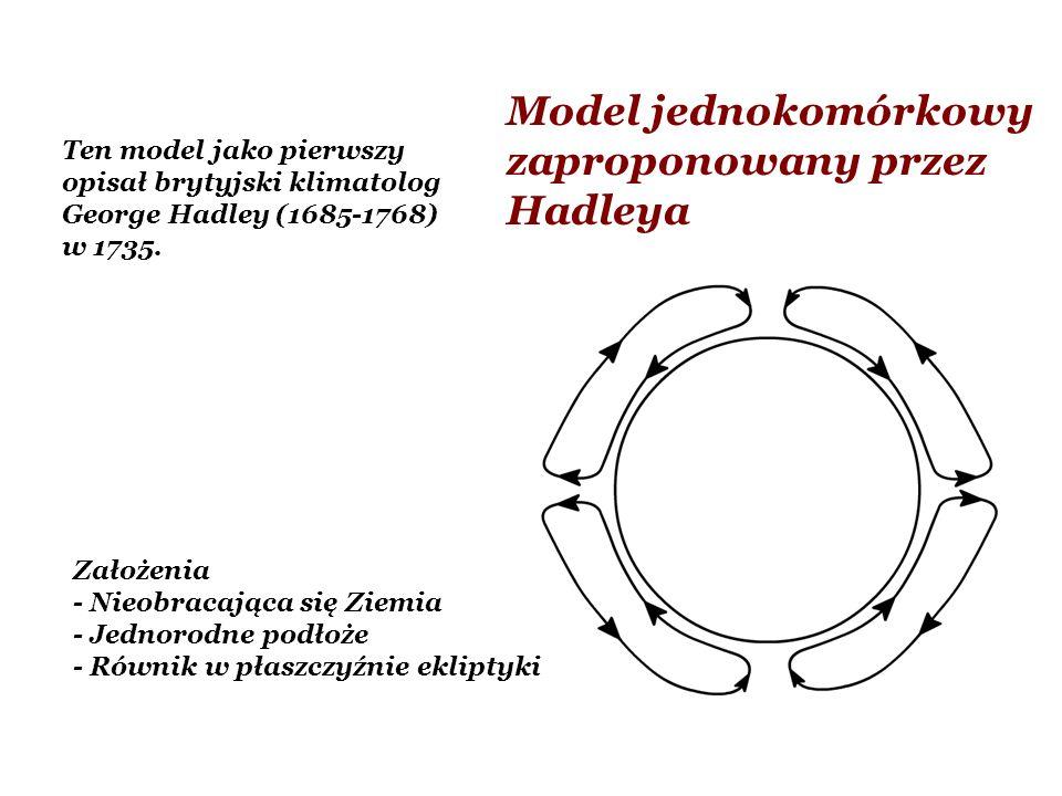 Model jednokomórkowy zaproponowany przez Hadleya