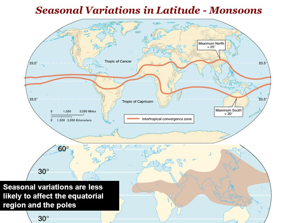 Seasonal Variations in Latitude - Monsoons