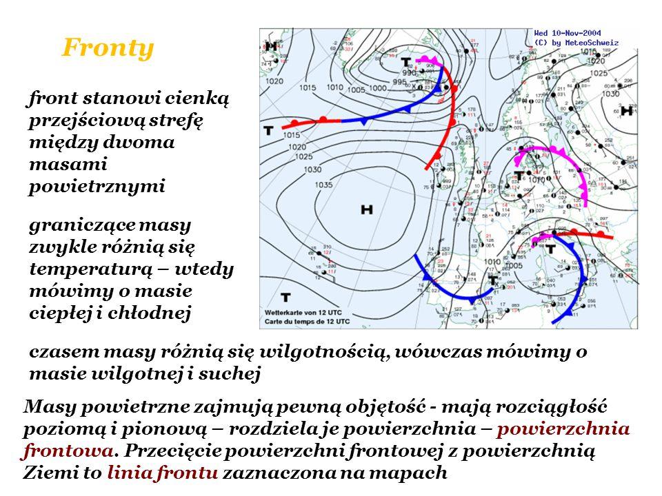Fronty front stanowi cienką przejściową strefę między dwoma masami powietrznymi.