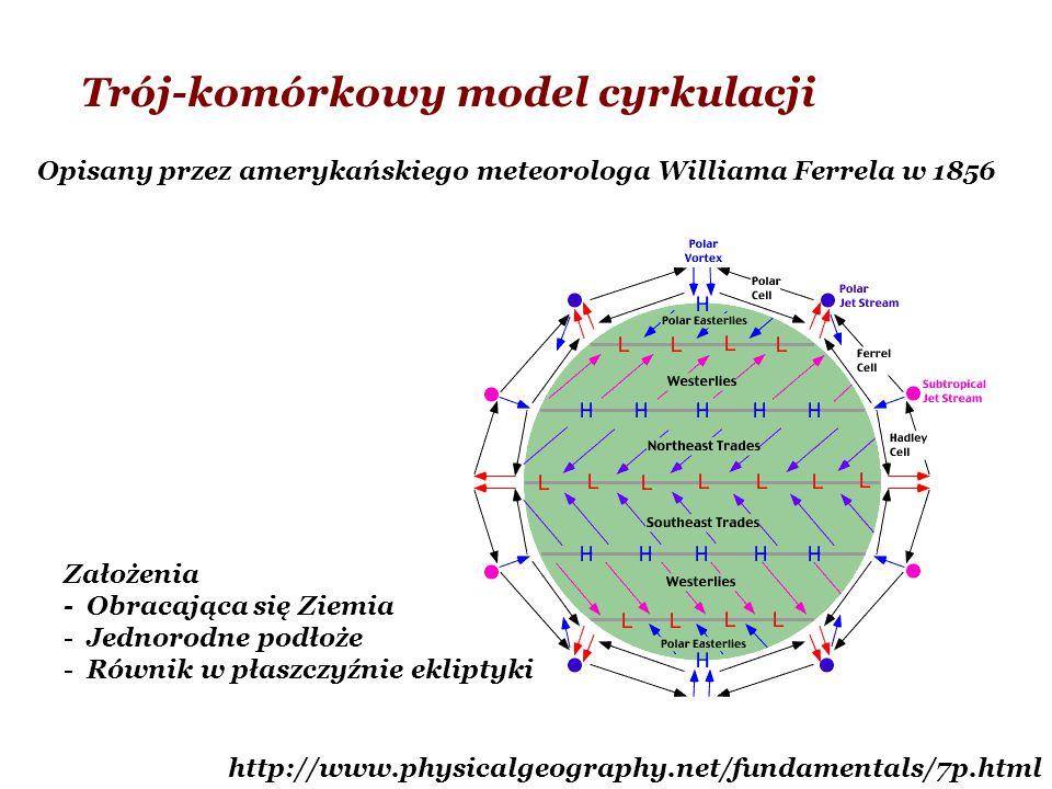 Trój-komórkowy model cyrkulacji
