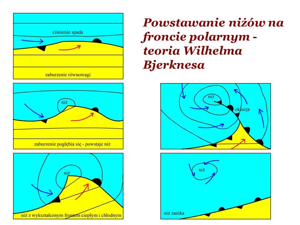 Powstawanie niżów na froncie polarnym - teoria Wilhelma Bjerknesa