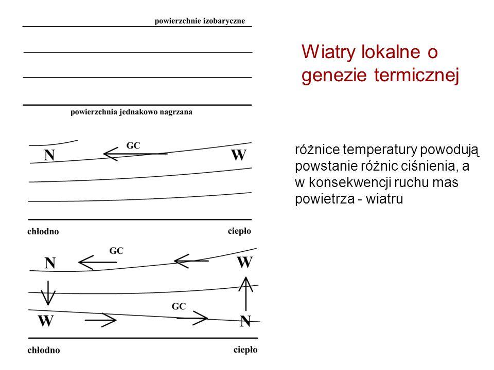 Wiatry lokalne o genezie termicznej