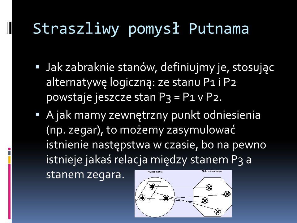 Straszliwy pomysł Putnama