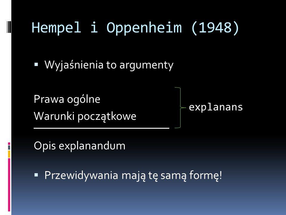 Hempel i Oppenheim (1948) Wyjaśnienia to argumenty Prawa ogólne