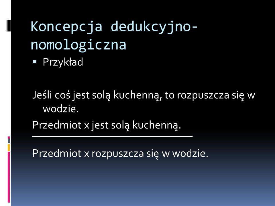Koncepcja dedukcyjno-nomologiczna