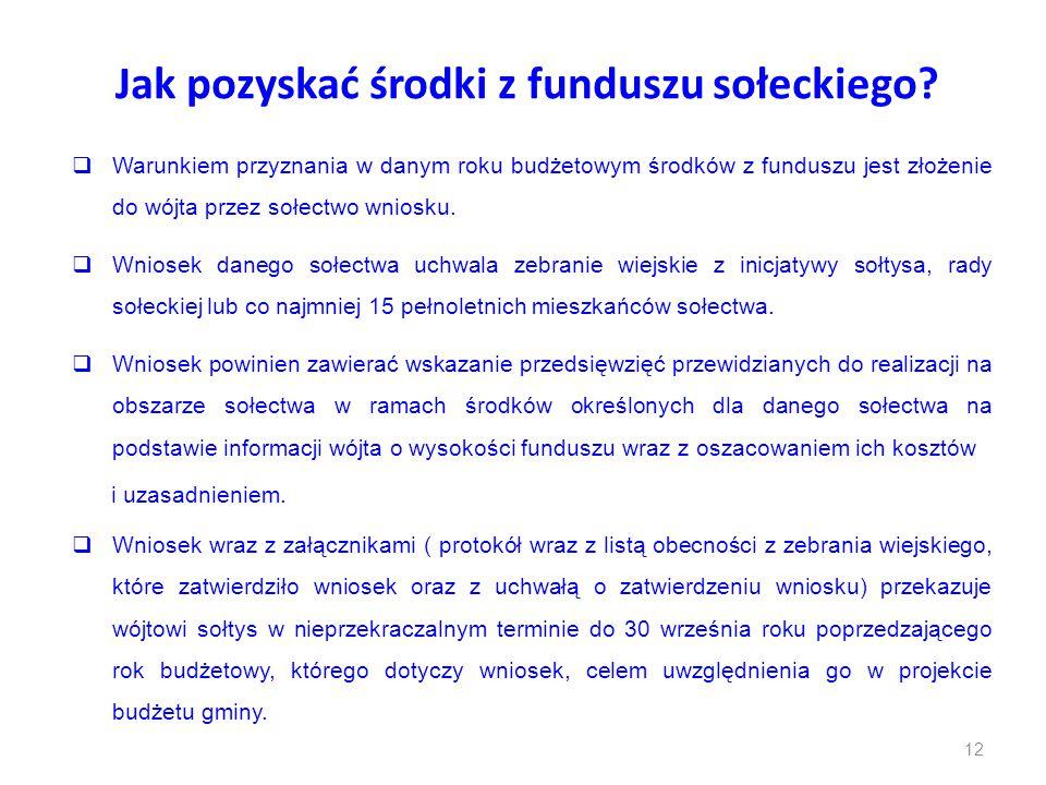 Jak pozyskać środki z funduszu sołeckiego