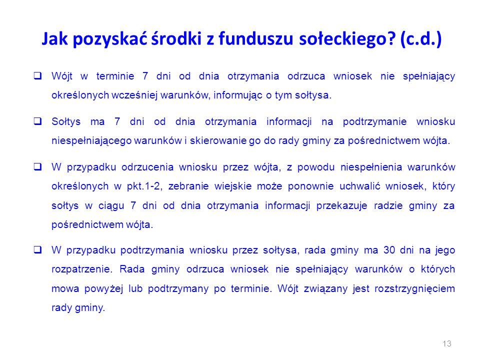 Jak pozyskać środki z funduszu sołeckiego (c.d.)
