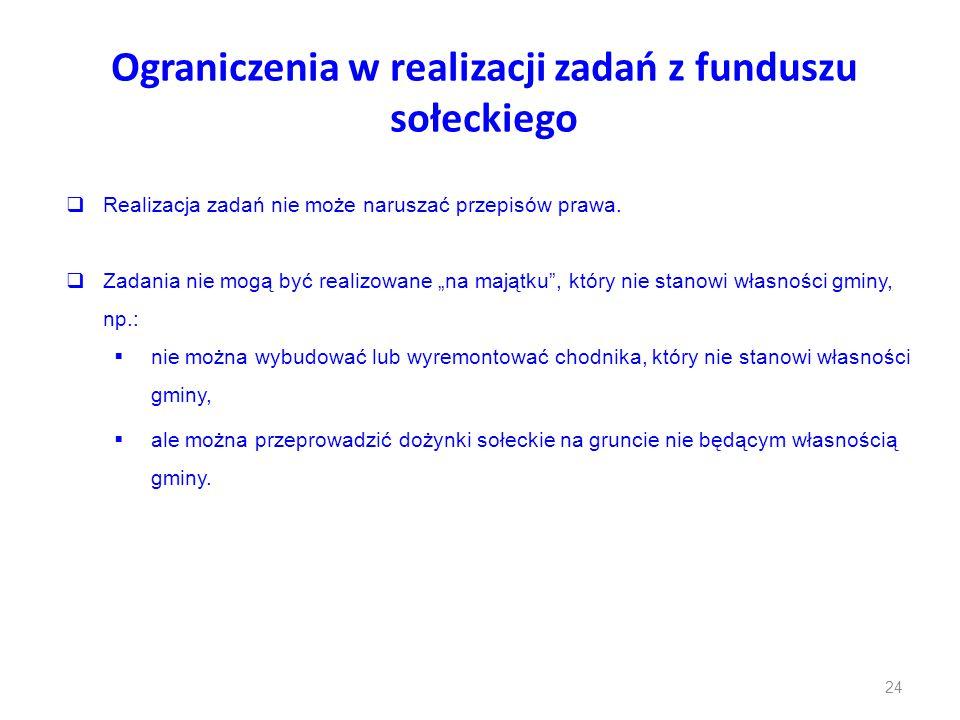 Ograniczenia w realizacji zadań z funduszu sołeckiego