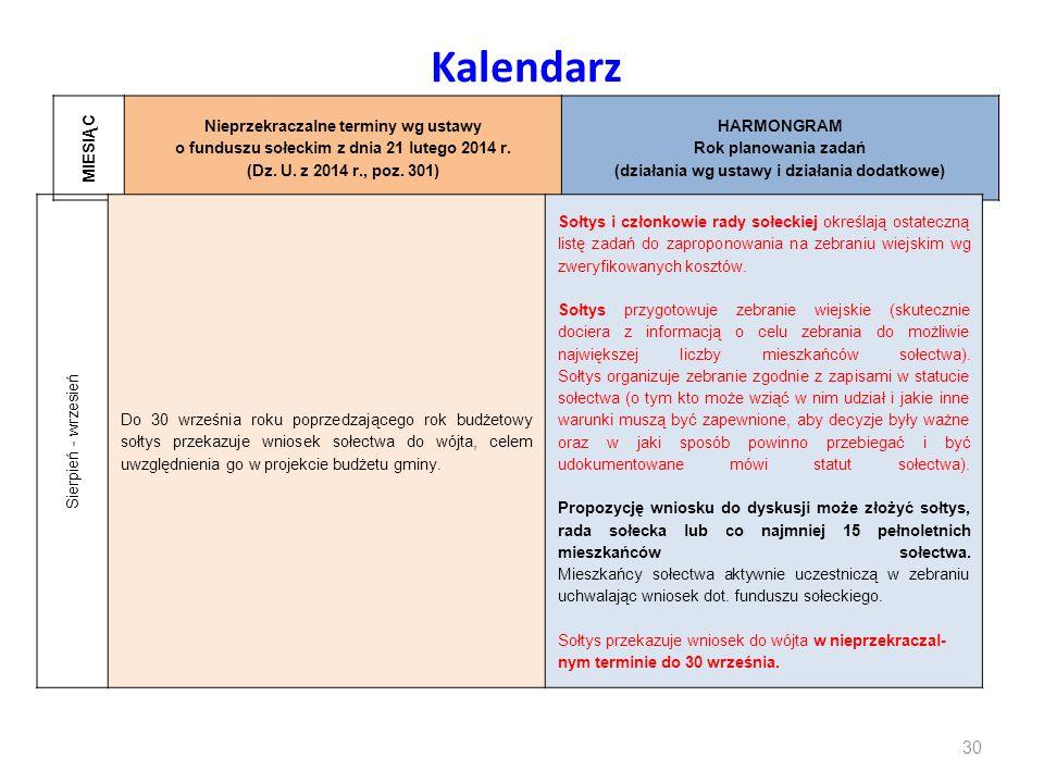 Kalendarz MIESIĄC. Nieprzekraczalne terminy wg ustawy o funduszu sołeckim z dnia 21 lutego 2014 r. (Dz. U. z 2014 r., poz. 301)