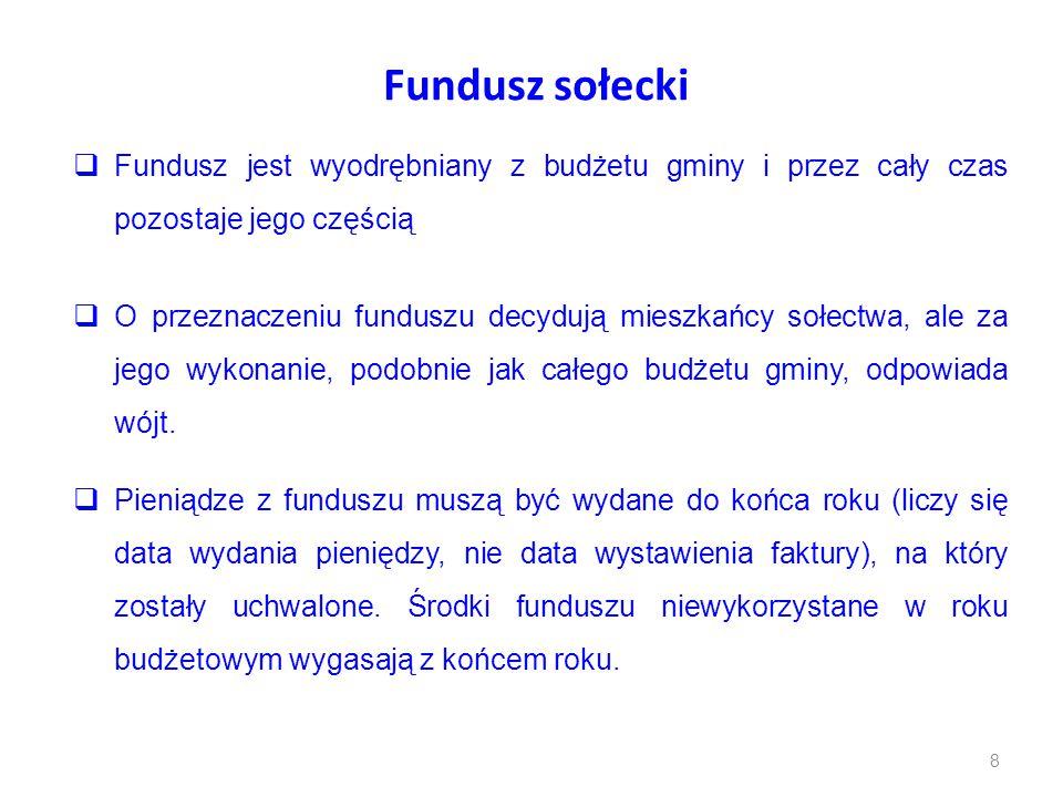Fundusz sołecki Fundusz jest wyodrębniany z budżetu gminy i przez cały czas pozostaje jego częścią.
