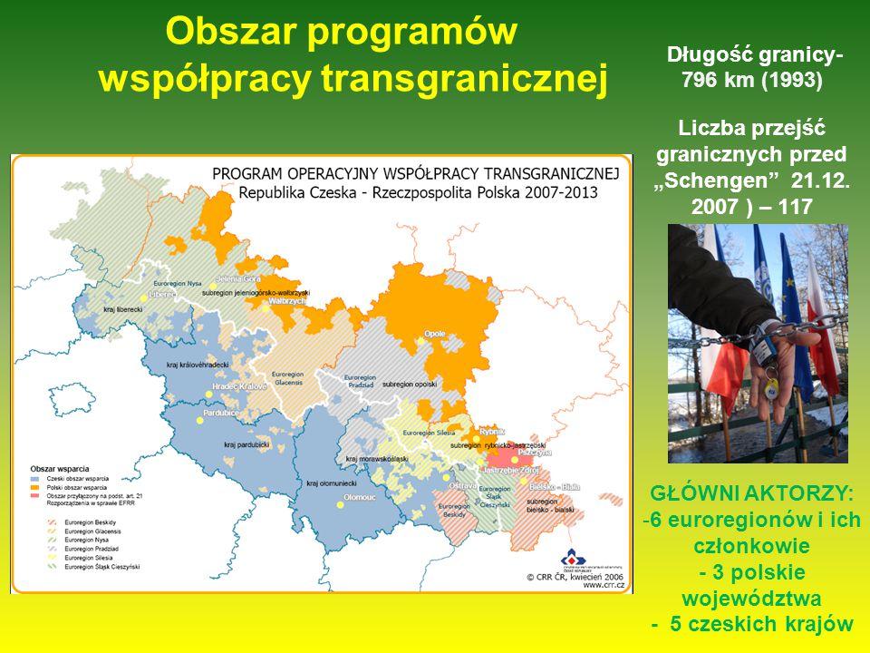 współpracy transgranicznej