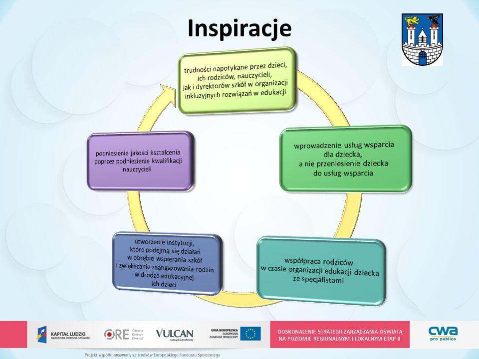 Inspiracje trudności napotykane przez dzieci, ich rodziców, nauczycieli, jak i dyrektorów szkół w organizacji inkluzyjnych rozwiązań w edukacji.