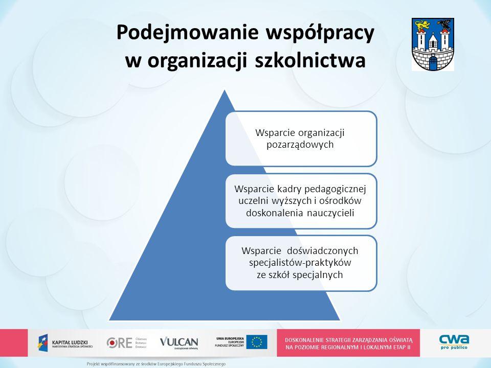 Podejmowanie współpracy w organizacji szkolnictwa