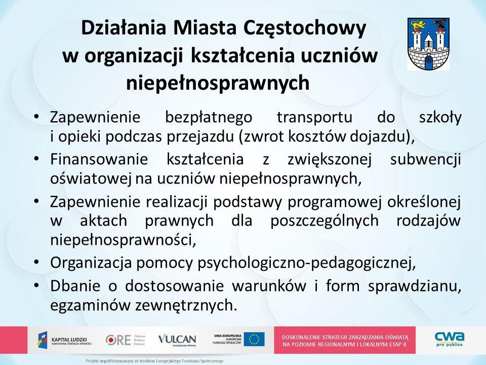 Działania Miasta Częstochowy w organizacji kształcenia uczniów niepełnosprawnych