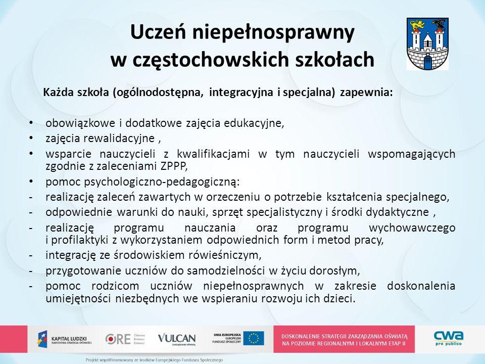 Uczeń niepełnosprawny w częstochowskich szkołach