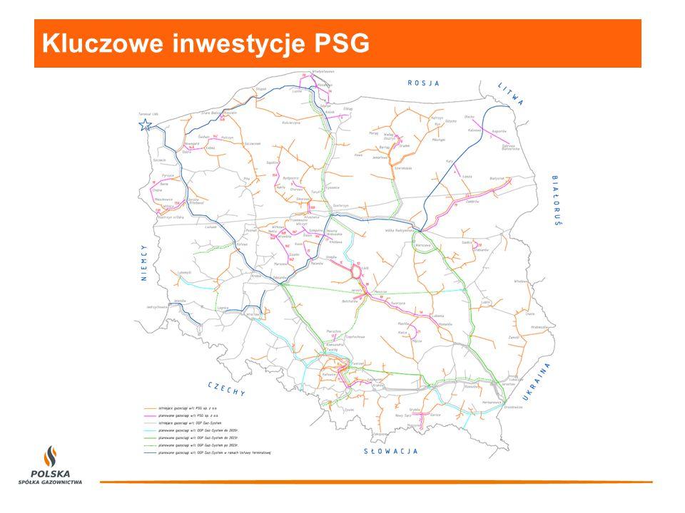 Kluczowe inwestycje PSG