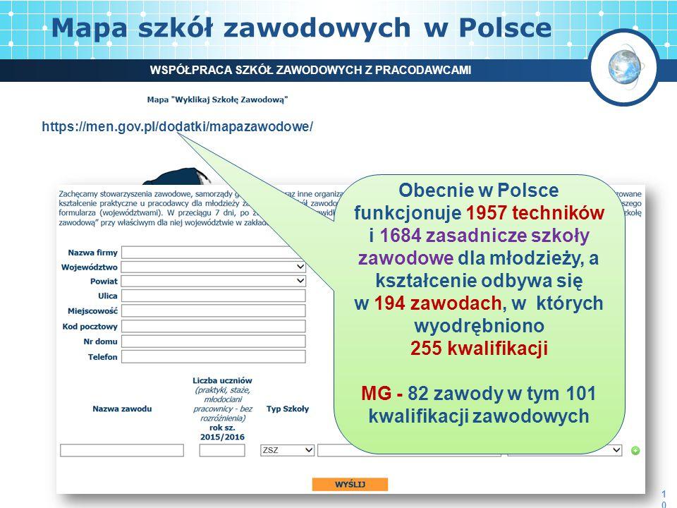 Mapa szkół zawodowych w Polsce