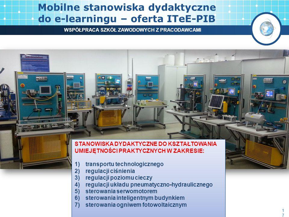 Mobilne stanowiska dydaktyczne do e-learningu – oferta ITeE-PIB