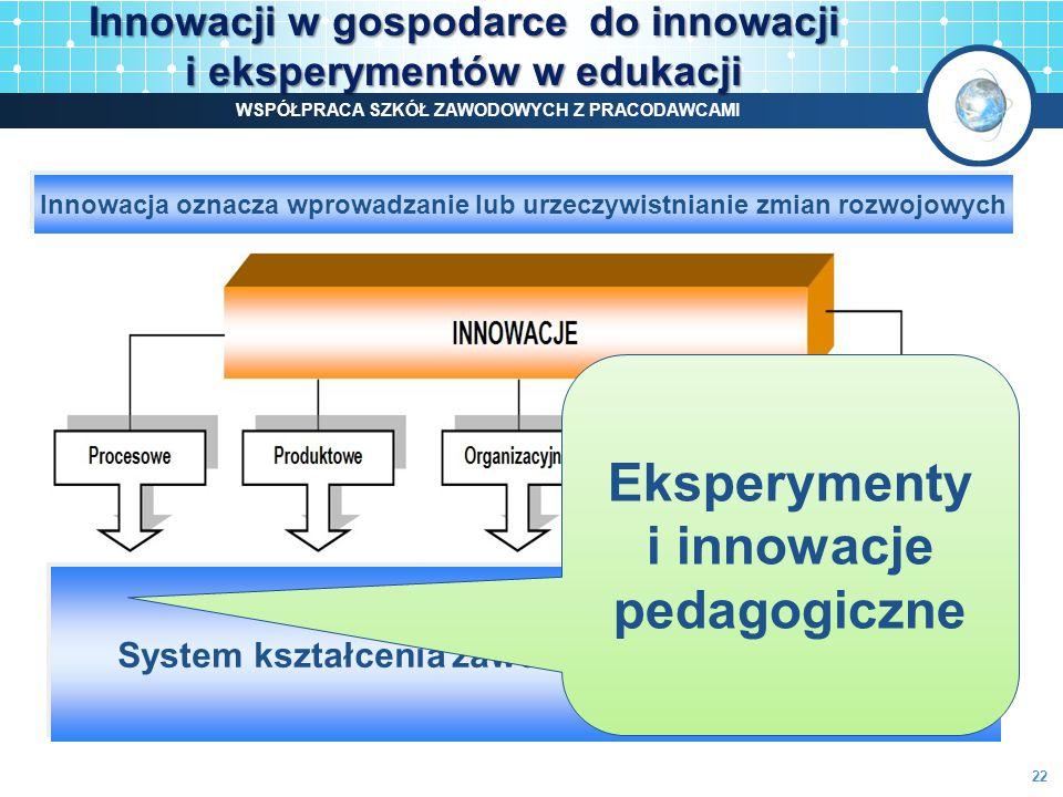 Eksperymenty i innowacje pedagogiczne