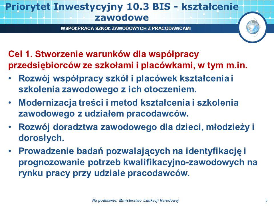 Priorytet Inwestycyjny 10.3 BIS - kształcenie zawodowe