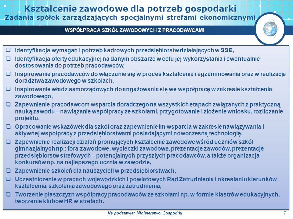 Kształcenie zawodowe dla potrzeb gospodarki Zadania spółek zarządzających specjalnymi strefami ekonomicznymi