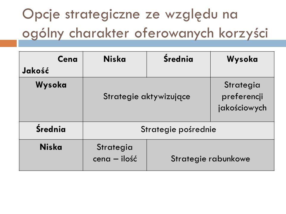 Opcje strategiczne ze względu na ogólny charakter oferowanych korzyści