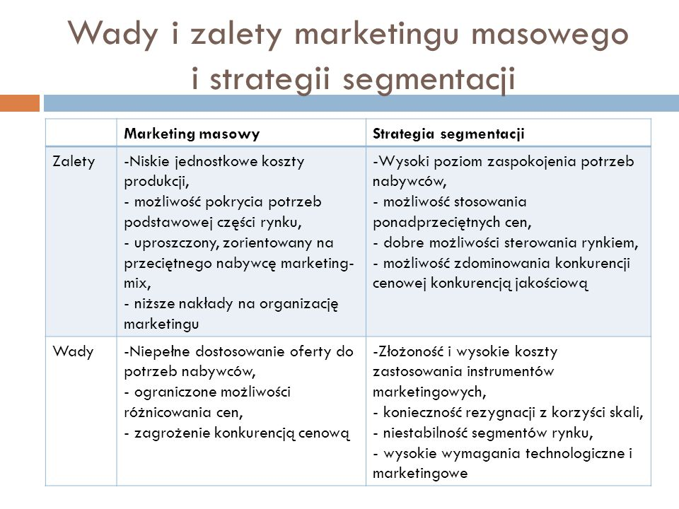 Wady i zalety marketingu masowego i strategii segmentacji