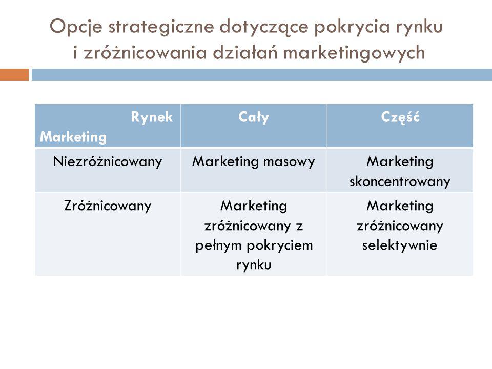 Opcje strategiczne dotyczące pokrycia rynku i zróżnicowania działań marketingowych