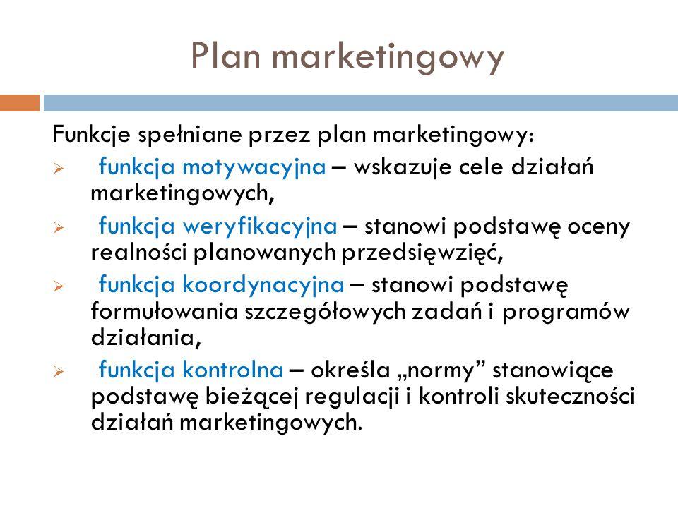 Plan marketingowy Funkcje spełniane przez plan marketingowy: