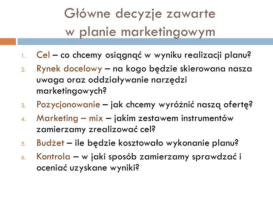 Główne decyzje zawarte w planie marketingowym