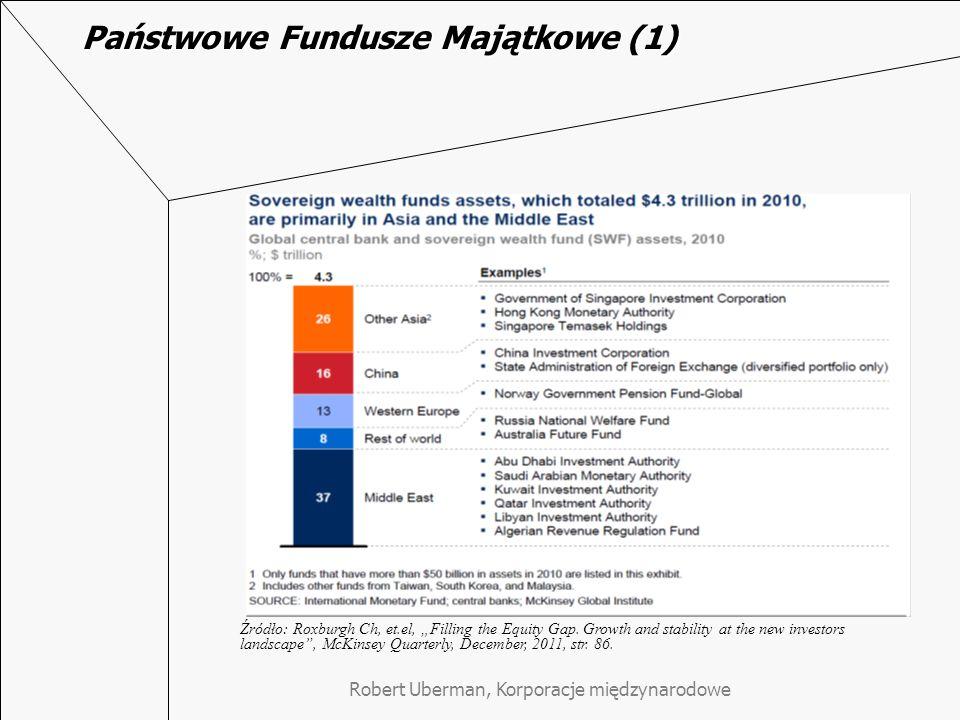 Państwowe Fundusze Majątkowe (1)