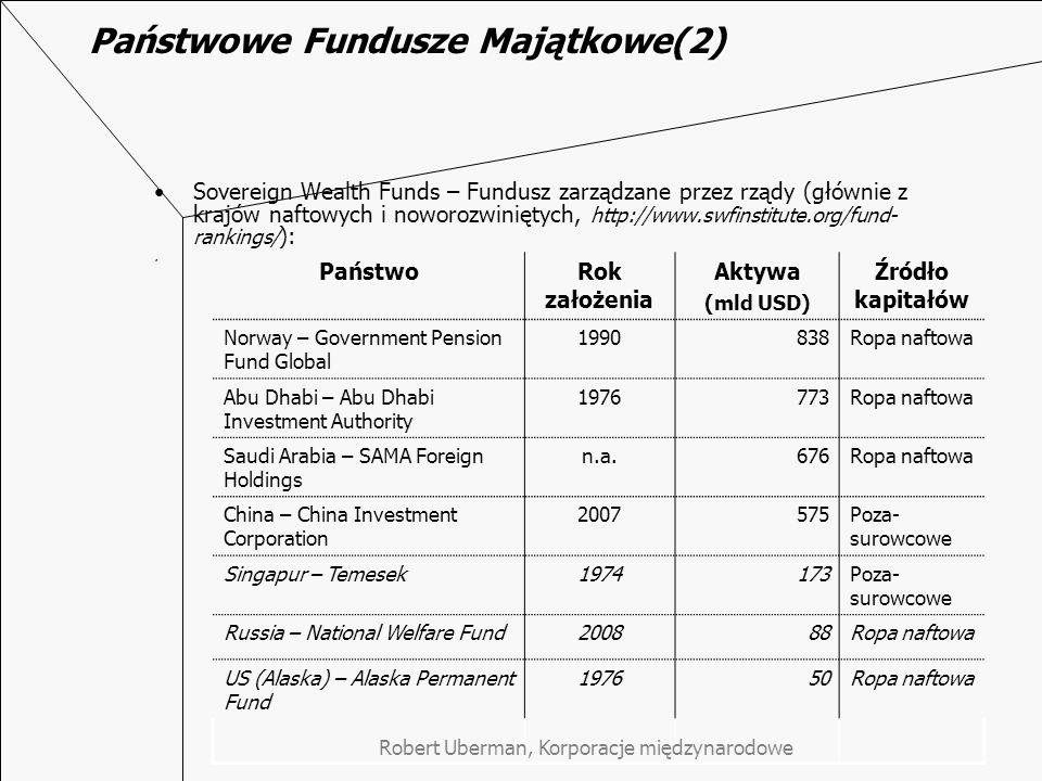 Państwowe Fundusze Majątkowe(2)