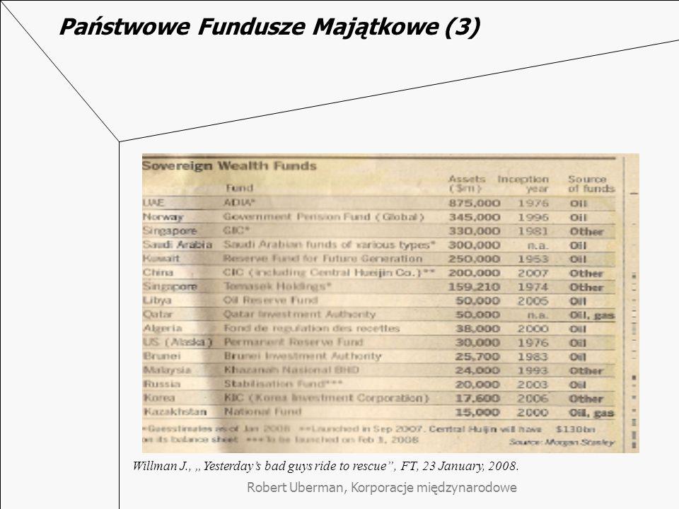 Państwowe Fundusze Majątkowe (3)