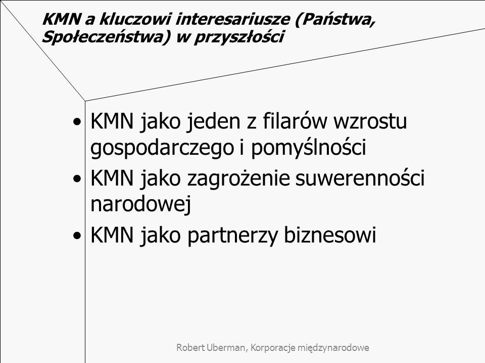 KMN a kluczowi interesariusze (Państwa, Społeczeństwa) w przyszłości
