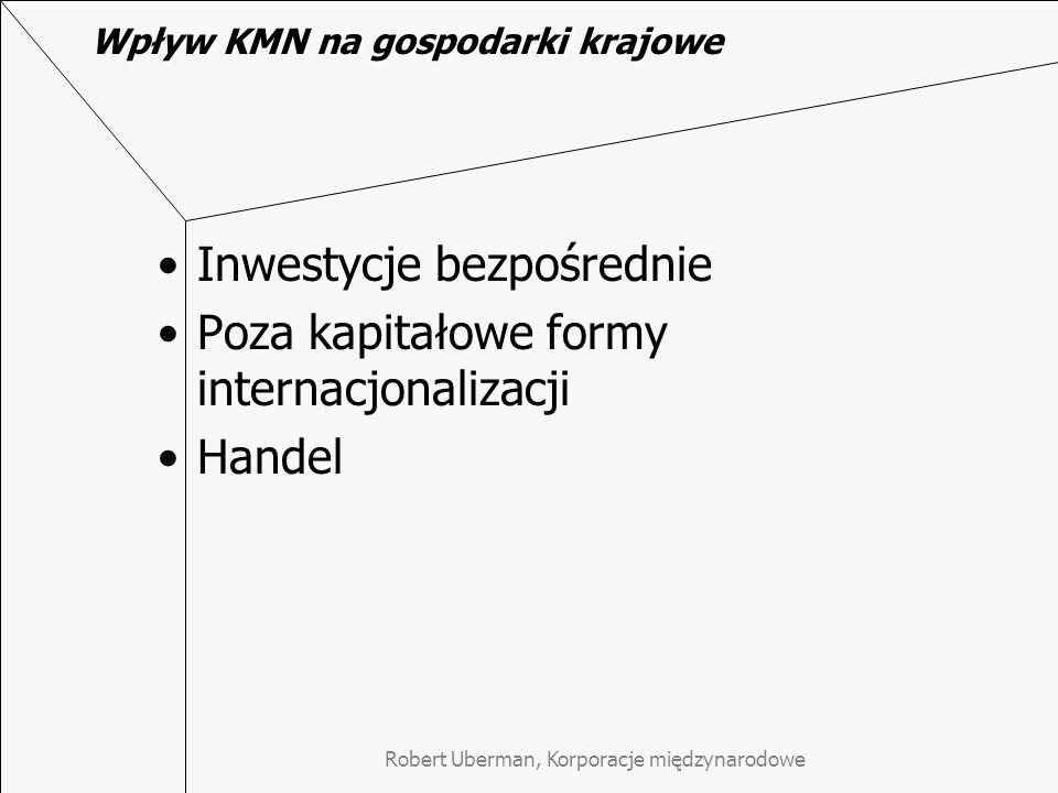 Wpływ KMN na gospodarki krajowe