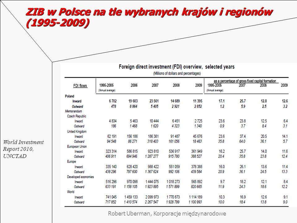ZIB w Polsce na tle wybranych krajów i regionów (1995-2009)